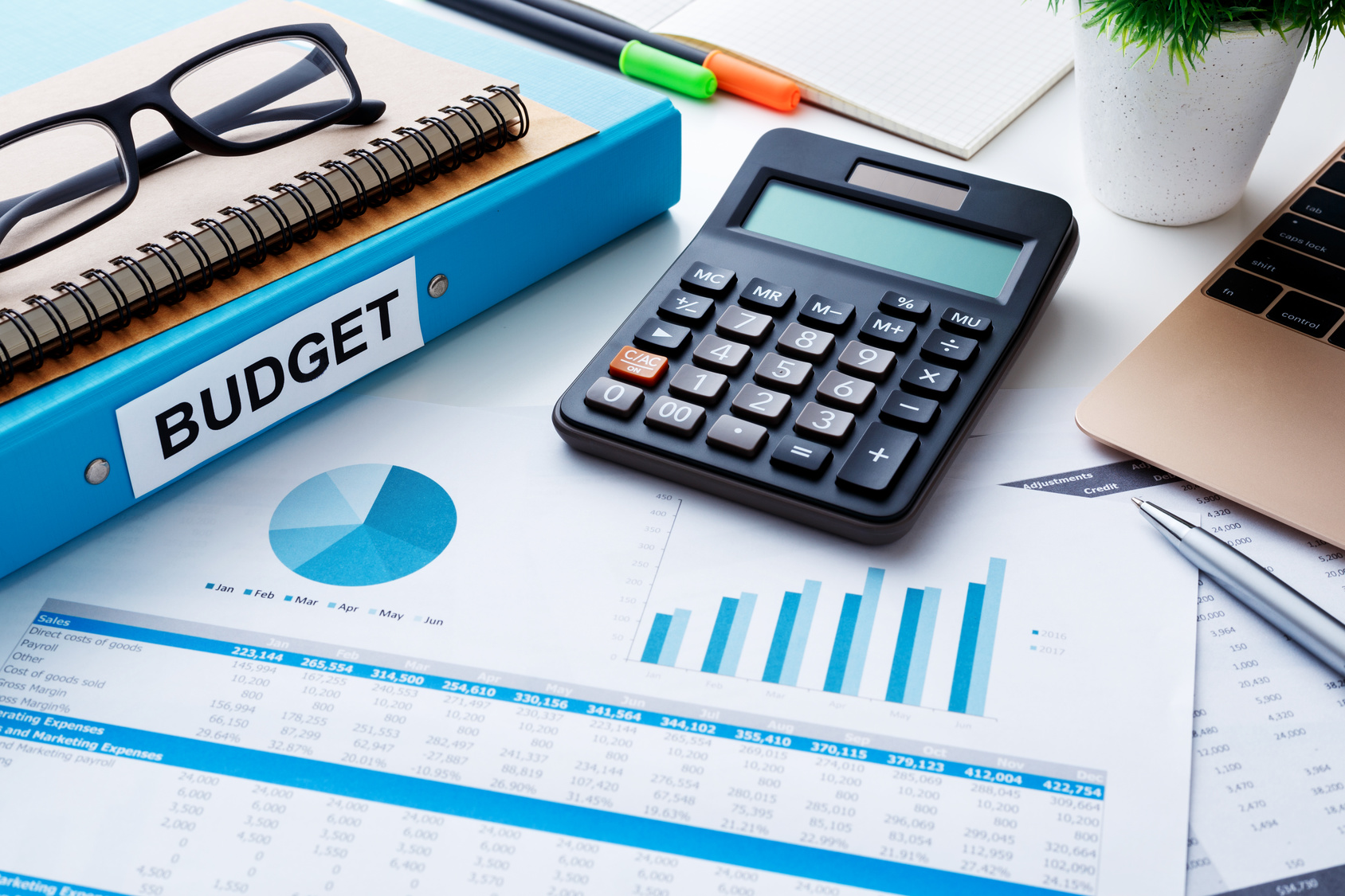 Make a Budget for Sales Promotion & Advertising